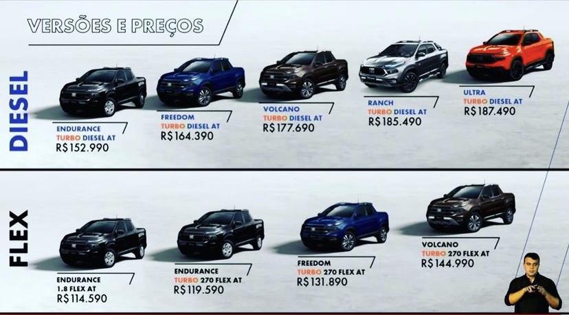 Preços e versões